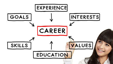 image of woman going over career